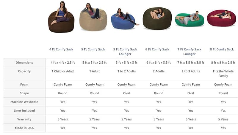 Comfy Sacks Bean Bag models