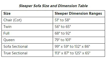 Sleeper sofa size and dimension table