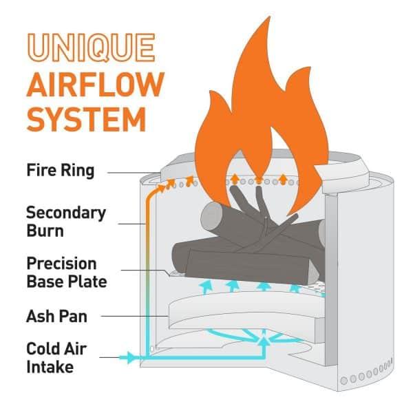Solo Stove Bonfire Fire Pit airflow