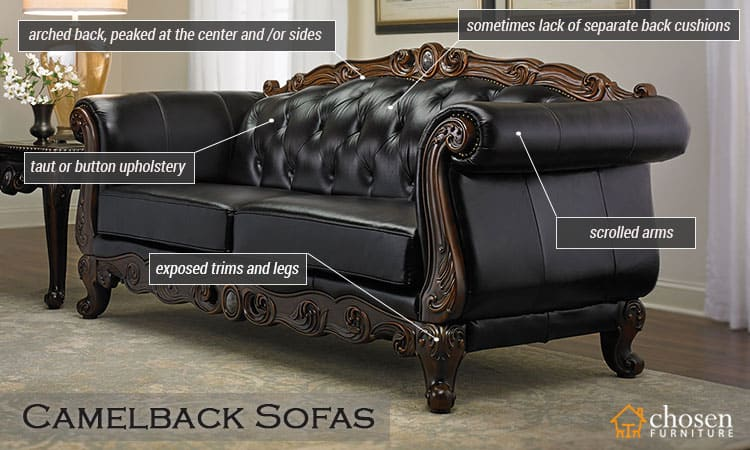 Camelback sofa features