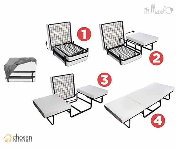 Milliard RV Folding Bed Ottoman Single Size