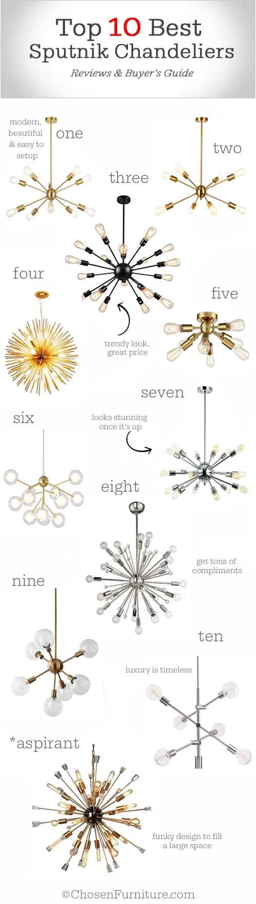 Sputnik chandelier Pin it