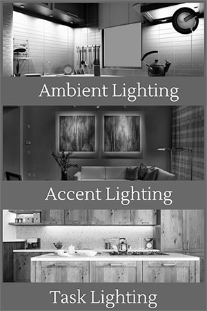 Lightning Your Room