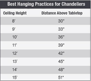 sputnik chandelier mounting chart