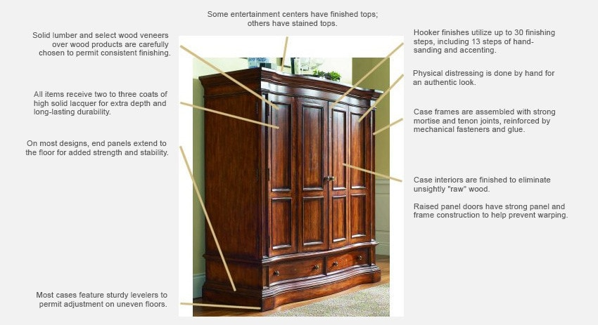 Hooker furniture craftsmanship