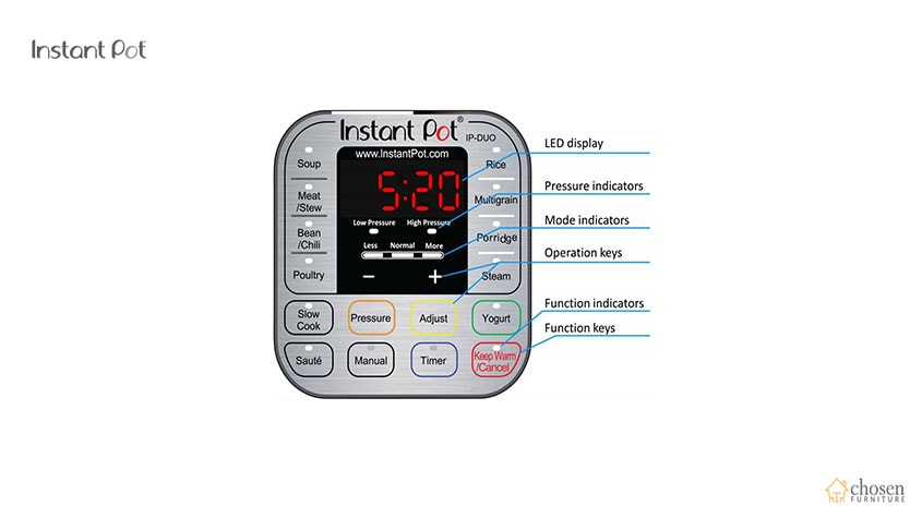 Instant Pot Duo Electric Pressure Cooker indicators